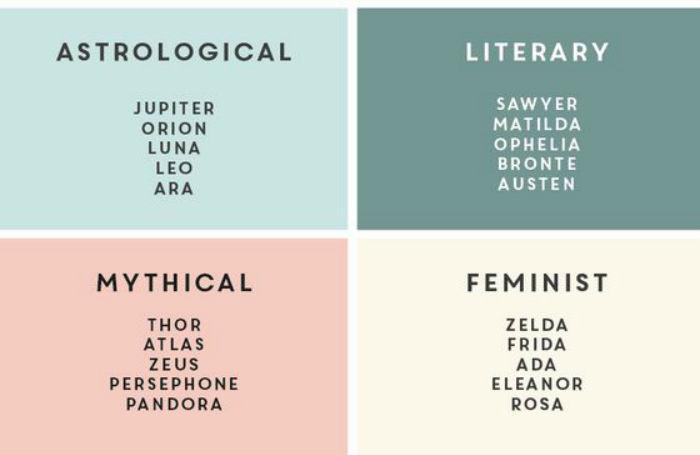 Сексуальные американские имена