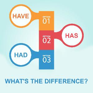 В чем разница между Have, Has и Had?