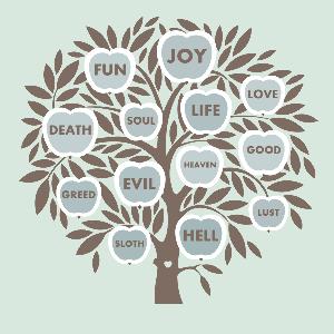 Лучшие способы запоминания английских слов